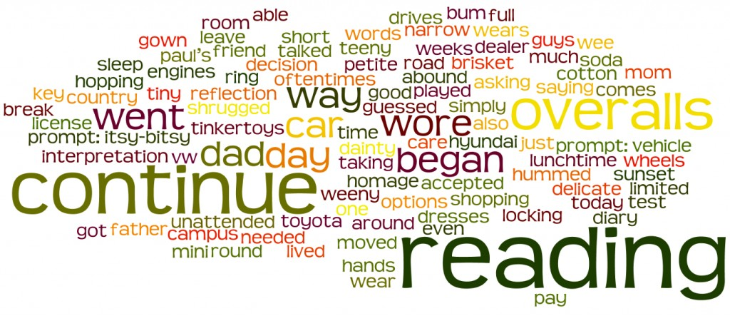 Word Cloud of http://bethnyland.com