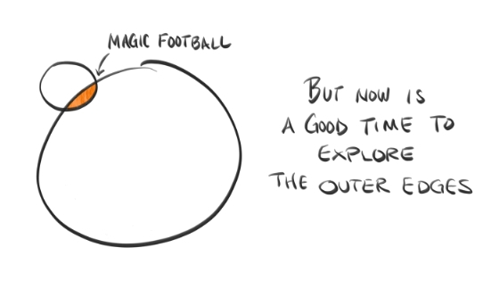 Could it be time to set aside the Magic Football?